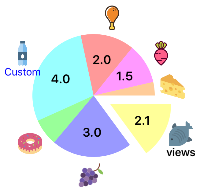 PieCharts screenshot