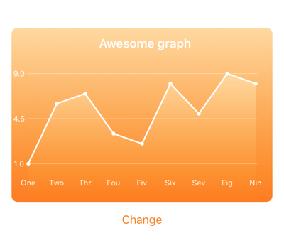 AnimatedGraph screenshot