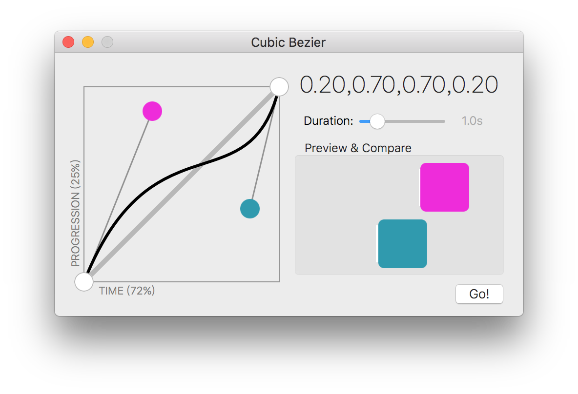 CubicBezier screenshot