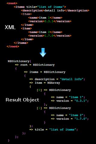 SHXMLParser screenshot