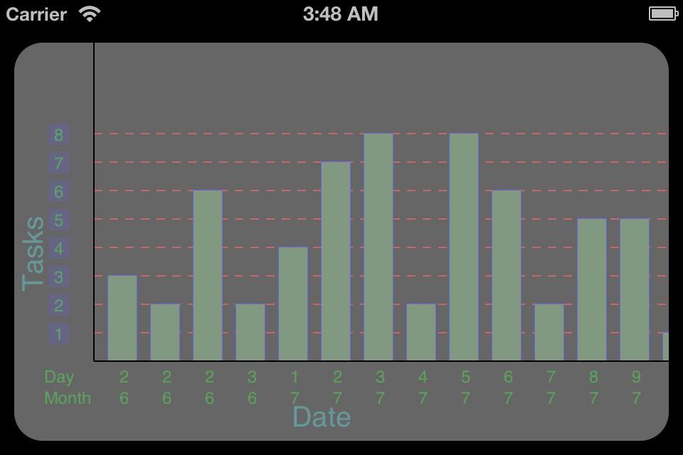 NQBarGraph screenshot
