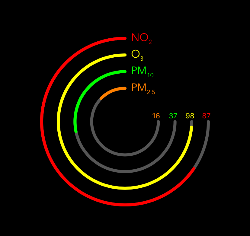 PGLevelIndicator screenshot