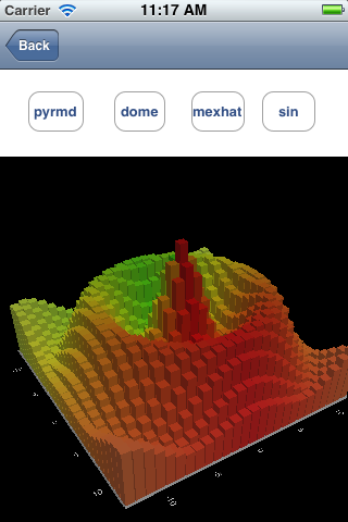 FRD3DBarChart screenshot