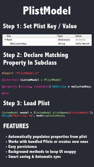 PlistModel screenshot
