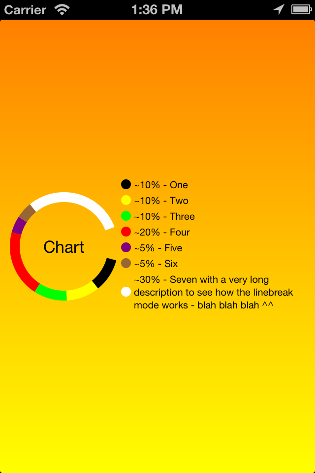 CircleStatus screenshot