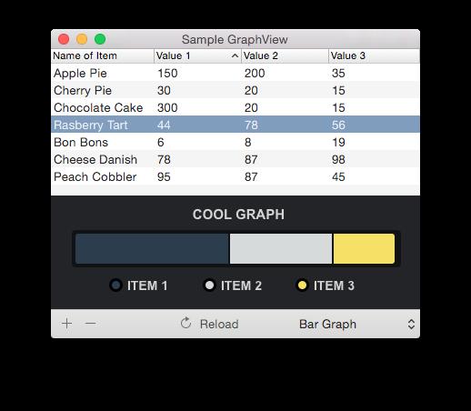 GraphController screenshot