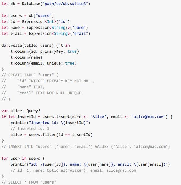 SQLite.swift screenshot