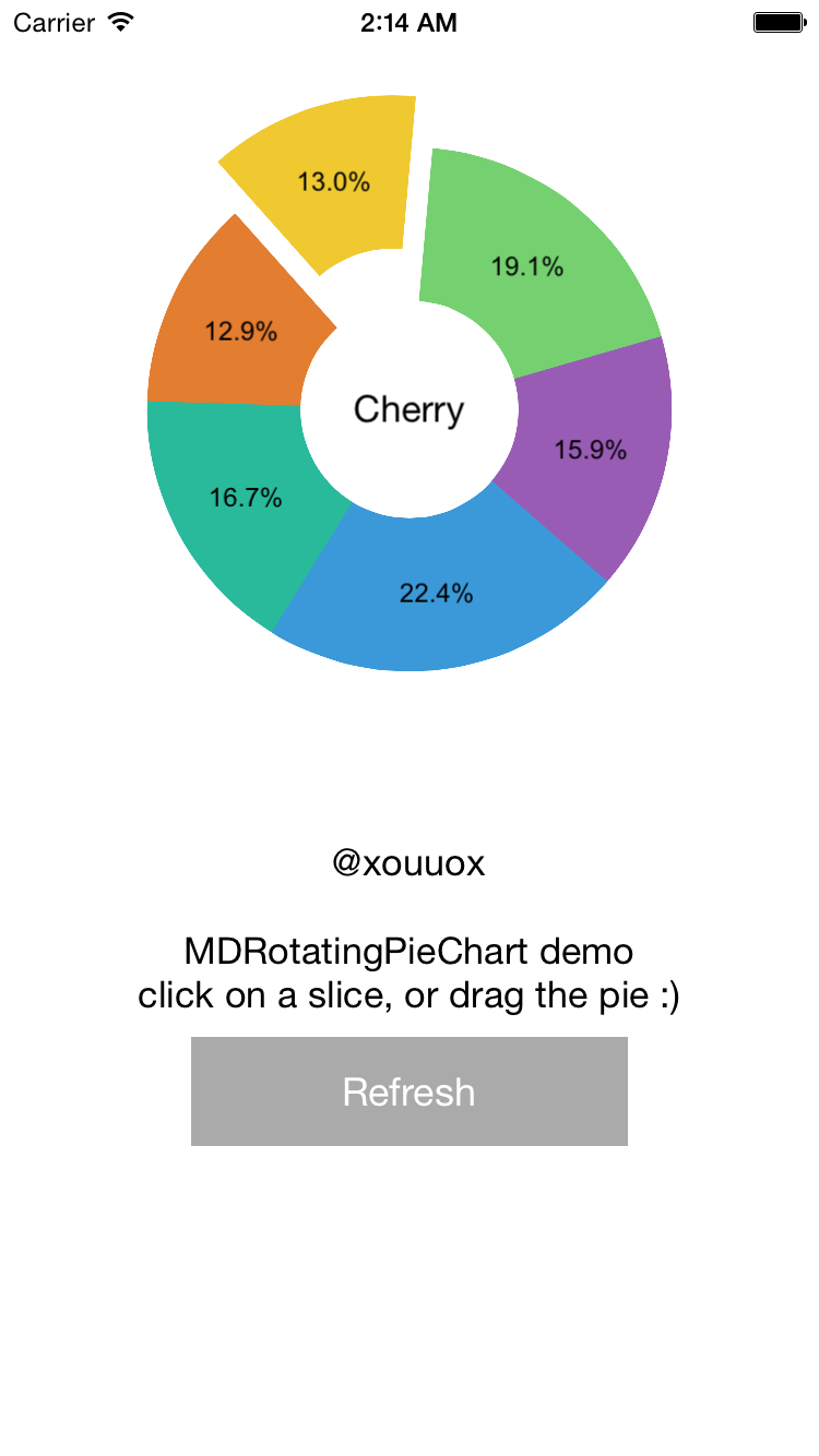 MDRotatingPieChart screenshot
