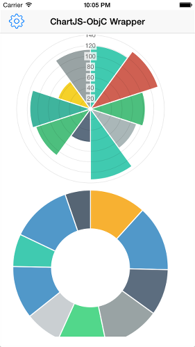 Chart.js-ObjC-Wrapper screenshot
