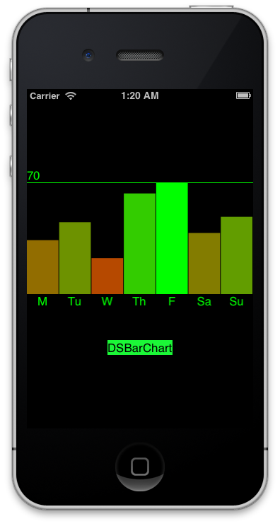 DSBarChart screenshot