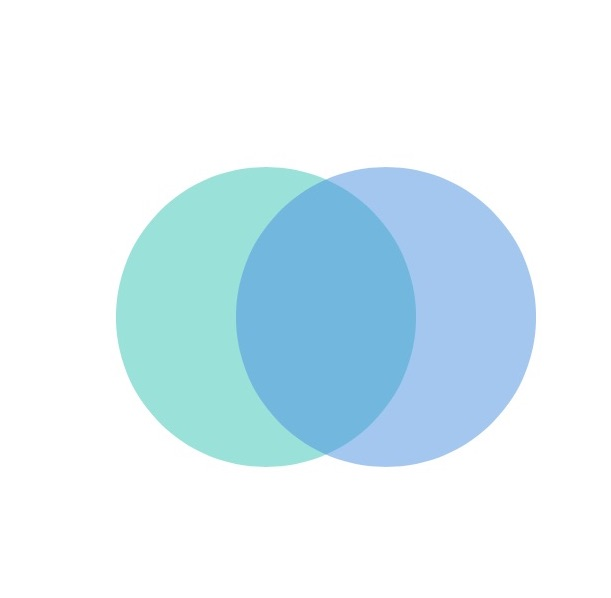 Venn diagram (Objective C) screenshot