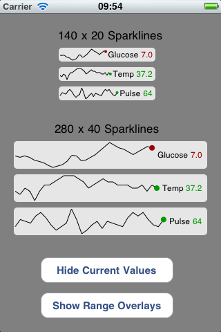 Sparklines screenshot